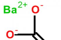 碳酸钡的理化性质
